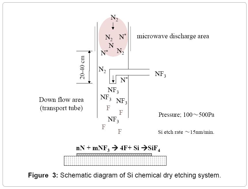 nanomedicine-nanotechnology-etching