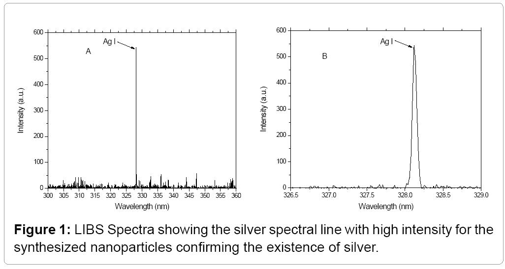 nanomedicine-nanotechnology-existence