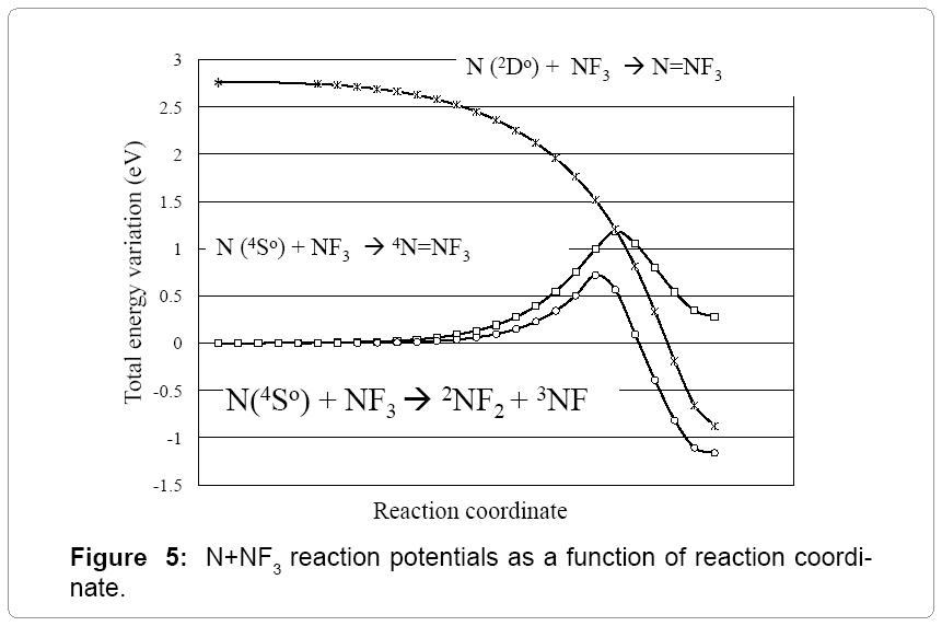 nanomedicine-nanotechnology-potential
