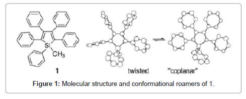 nanomedicine-nanotechnology-molecular