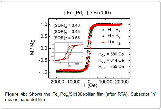 nanomedicine-nanotechnology-pillar-nano-dot