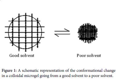 nanomedicine-nanotechnology-schematic-representation