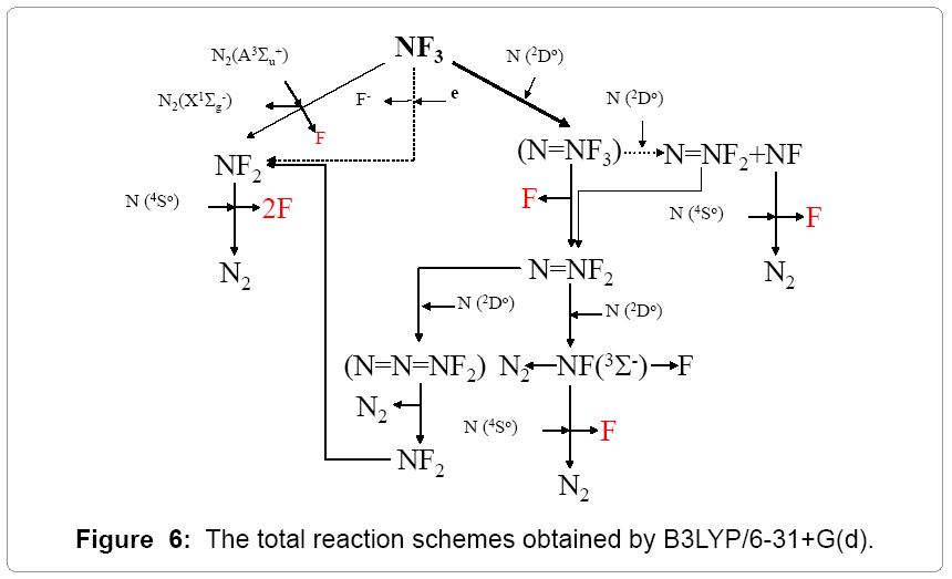 nanomedicine-nanotechnology-function