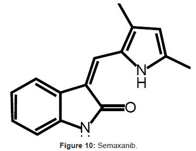nanomedicine-nanotechnology-semaxanib