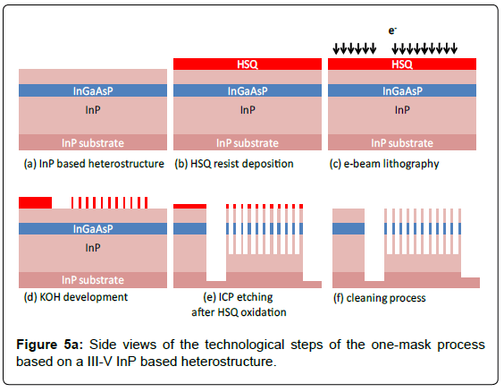 nanomedicine-nanotechnology-side-views-technological