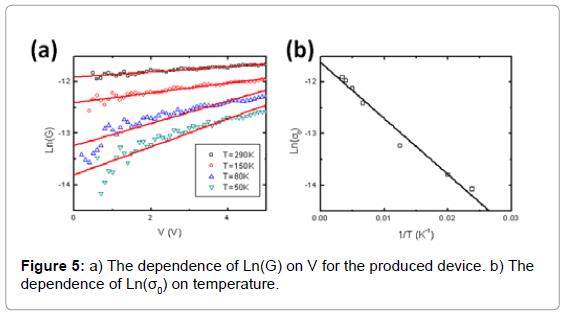 nanomedicine-nanotechnology-the-dependence-temperature