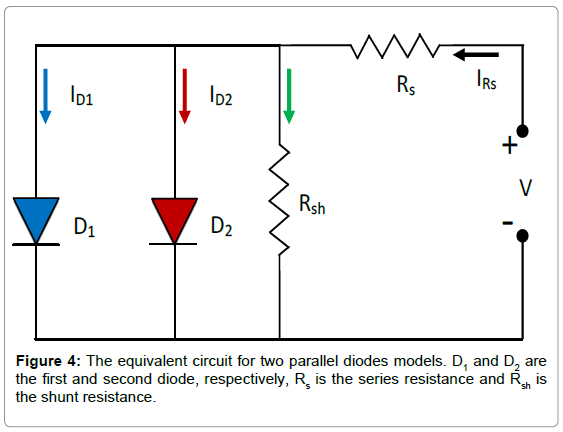 a comparative study of the electricity The electrical insulation of keywords surgery, endoscopic, electrosurgery, electrical conductivitythe ptfe-painted guidewires was poor and was elimin a comparative study of insecticide resistance assays with the german cockroachdocuments a comparative study of n+ ohmic contact resistance.