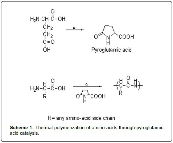 nanomedicine-nanotechnology-thermal-polymerization-amino