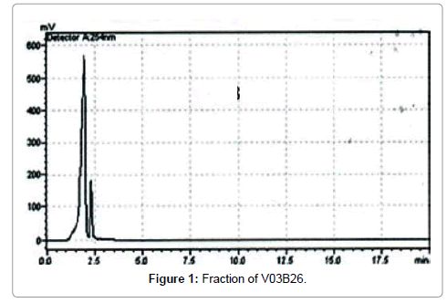 natural-products-chemistry-Fraction-V03B26
