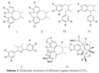 natural-products-chemistry-research-Lignans-skeletal