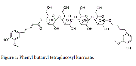 natural-products-chemistry-research-Phenyl-butanyl-tetraglucosyl