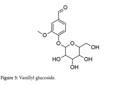 natural-products-chemistry-research-Vanillyl-glucoside