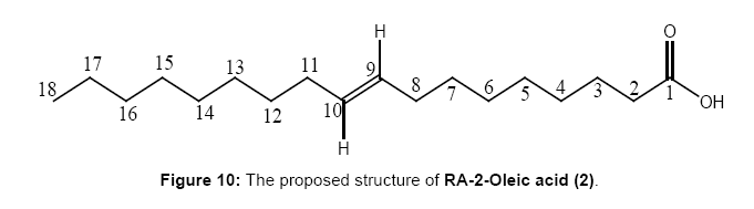natural-products-chemistry-research-proposed-structure-RA-2-Oleic-acid