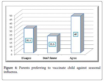 neonatal-and-pediatric-medicine-seasonal