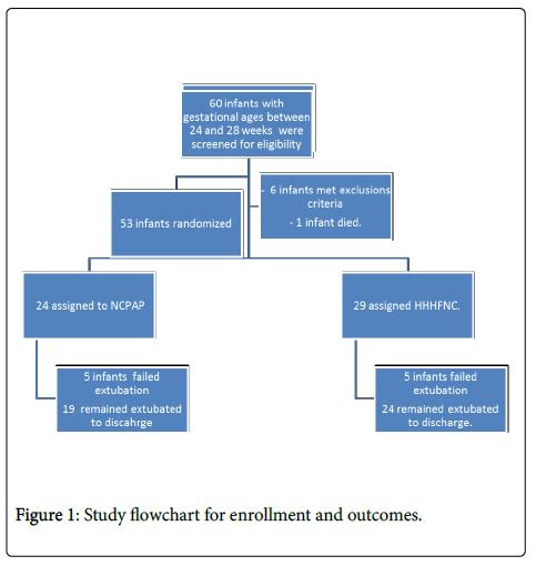 neonatal-pediatric-medicine-venipuncture