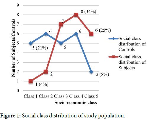 nephrology-therapeutics-class-study-population