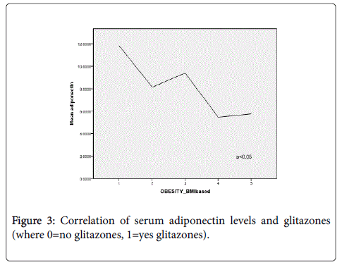 nephrology-therapeutics-glitazones