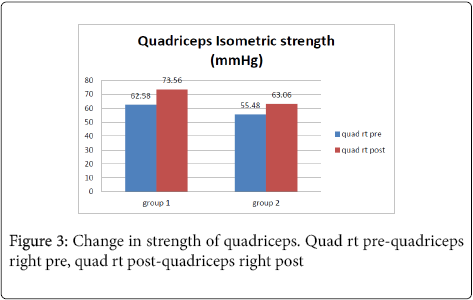 neurological-disorders-quadriceps-right