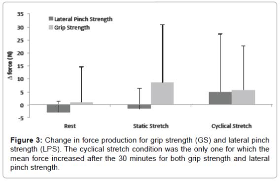 neurorehabilitation-production-grip-strength