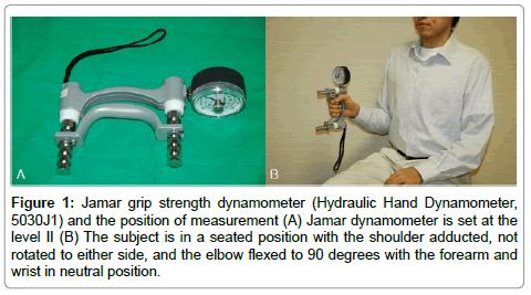 novel-physiotherapies-Jamar-grip