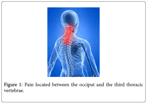 novel-physiotherapies-Pain-located