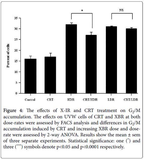 nuclear-medicine-FACS-analysis