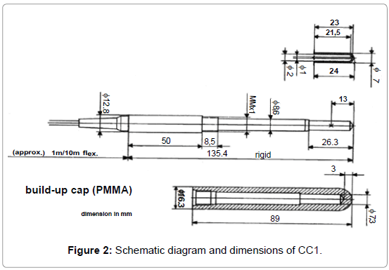 nuclear-medicine-Schematic-diagram