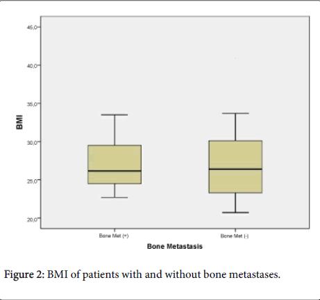 nuclear-medicine-bone-metastases