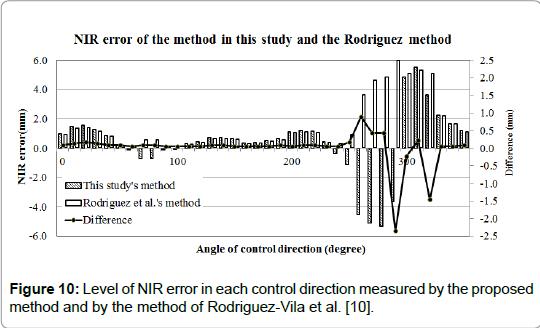 nuclear-medicine-radiation-control