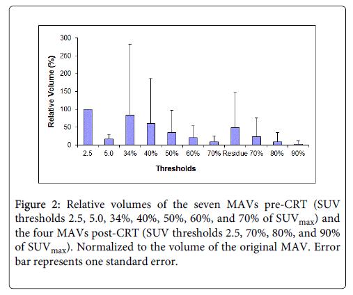 nuclear-medicine-radiation-seven-MAVs