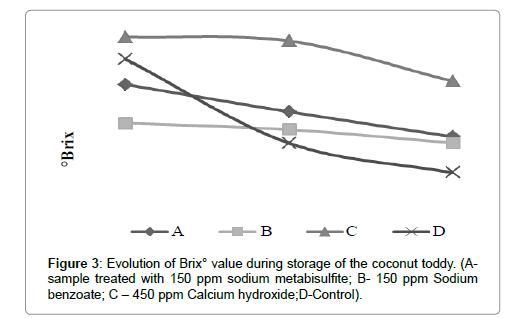 nutrition-food-sciences-Calcium-hydroxide
