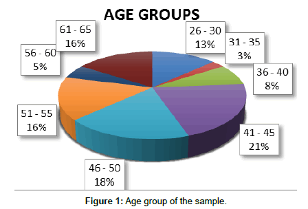 nutrition-food-sciences-age-group