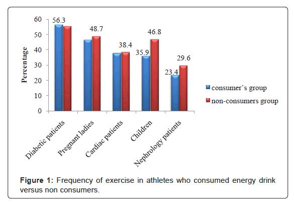 nutrition-food-sciences-energy-drink