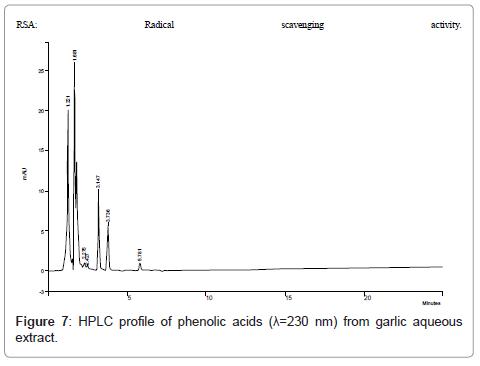nutrition-food-sciences-phenolic-acids