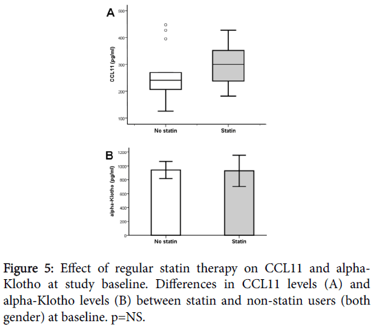 nutrition-food-sciences-regular-statin-therapy