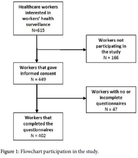 occupational-medicine-health-affairs
