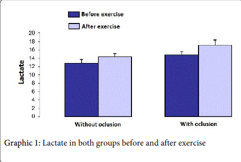 occupational-medicine-health-affairs-after-exercise