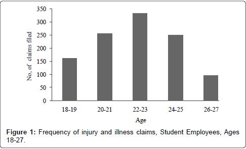 occupational-medicine-health-affairs-illness-claims