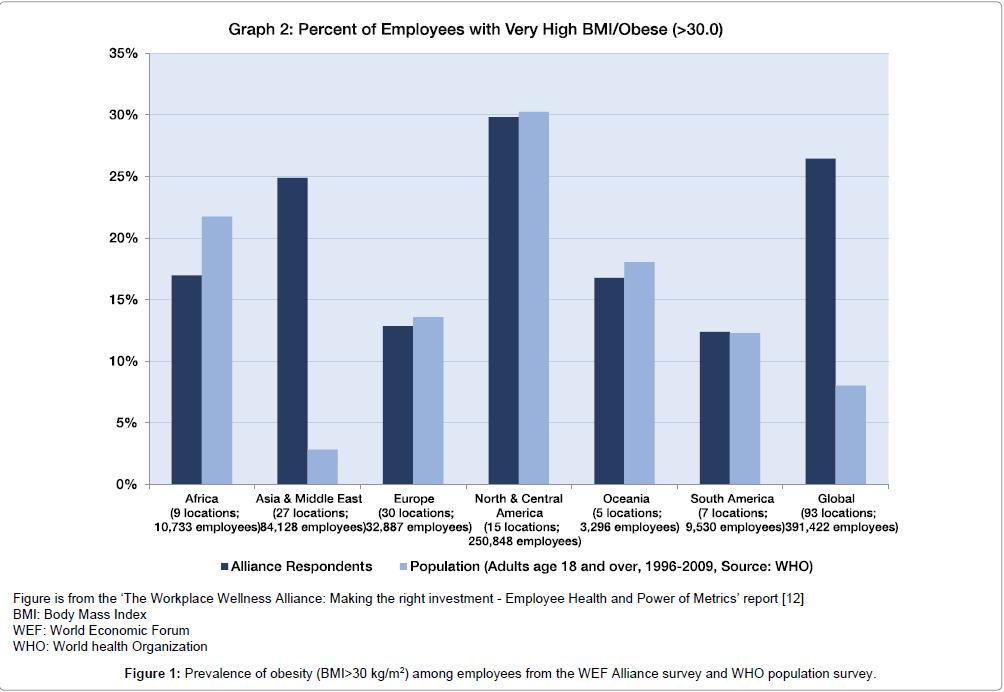 occupational-medicine-health-affairs-population-survey