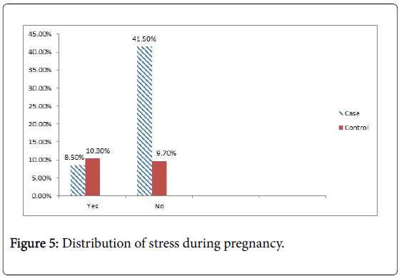 occupational-medicine-health-affairs-stress-during-pregnancy