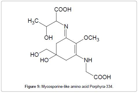 oceanography-Mycosporine-like-amino