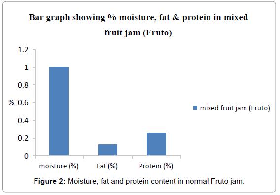 oceanography-normal-Fruto-jam