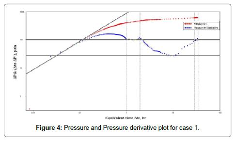 oil-gas-research-derivative