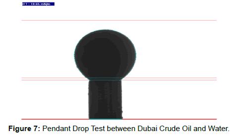 oil-gas-research-pendant-dubai-crude