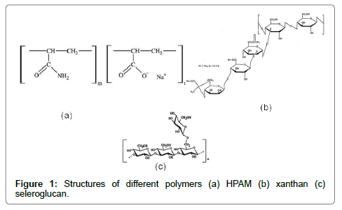 oil-gas-research-polymers