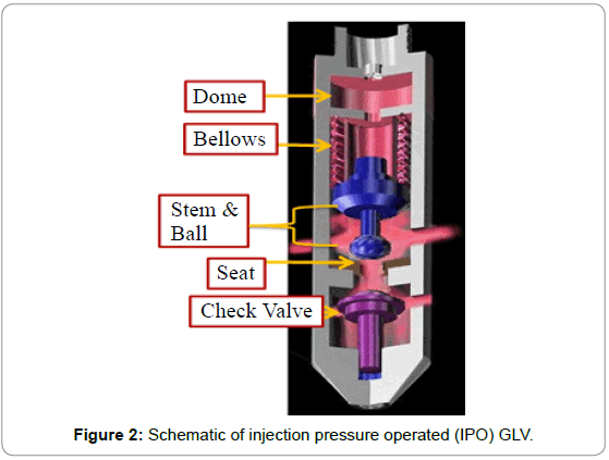 oil-gas-research-schematic-injection