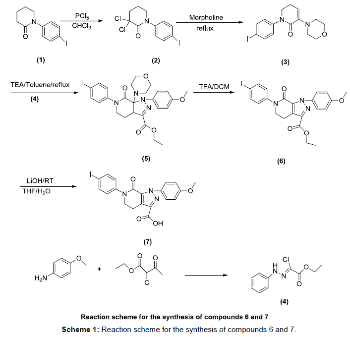 organic-chemistry-current-research-Reaction-scheme-synthesis