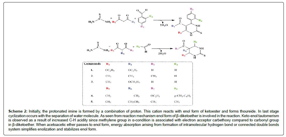 organic-chemistry-protonated-imine