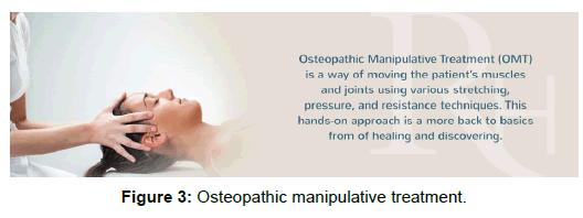 otolaryngology-Osteopathic-manipulative