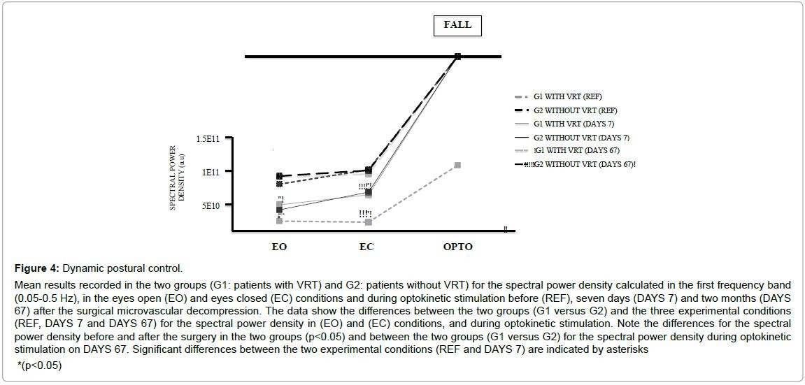 otolaryngology-density-calculated